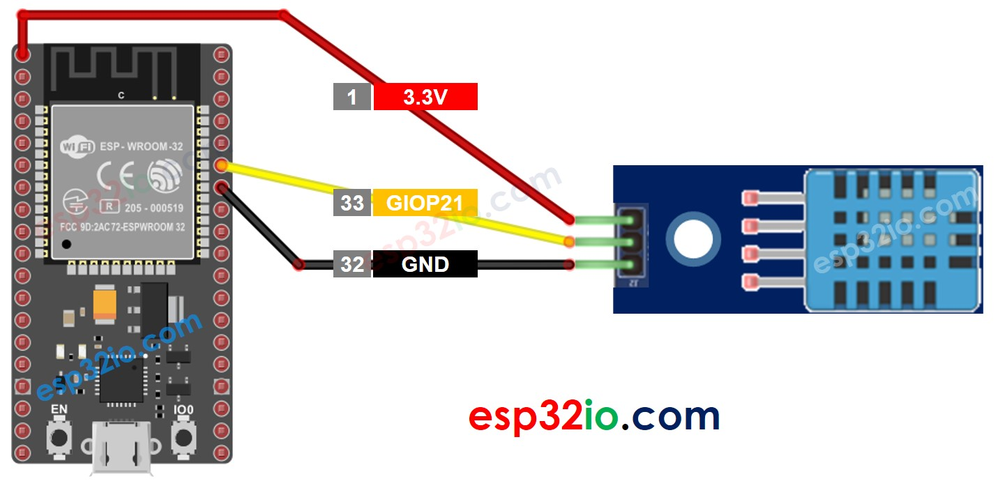 ESP32 DHT11 Temperature and humidity Module Wiring Diagram